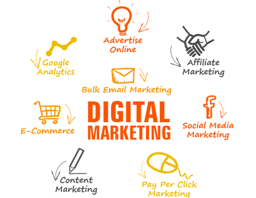 Digital Markiting - Digital Sales & Marketing Masterclass hosted in 3 of South Africa's three major cities. Australia, you're next!