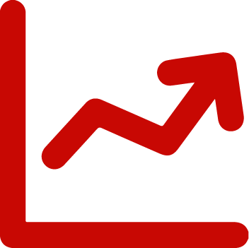 weekly analysis - PAY PER CLICK